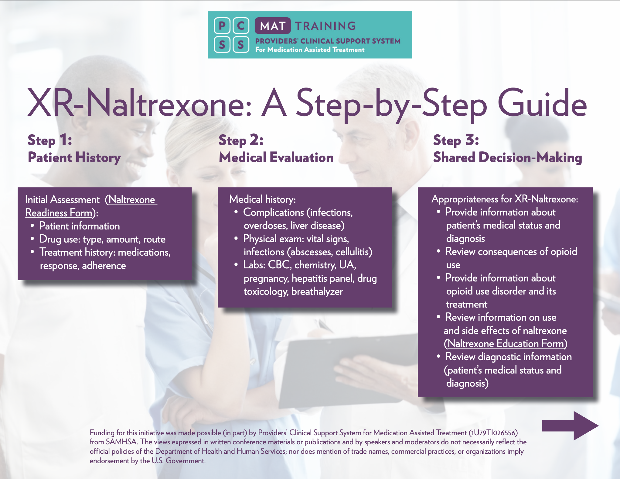 Download XR-Naltrexone: A Step-by-Step Guide in PDF format.